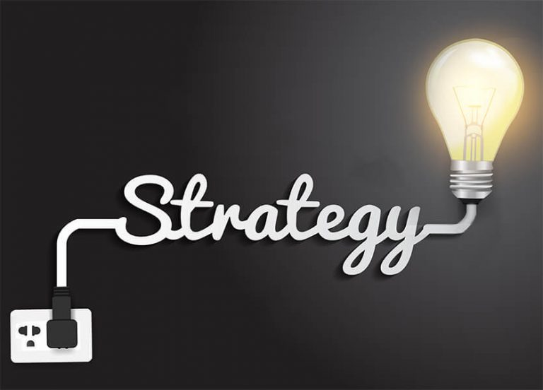 digital marketing strategy plan
