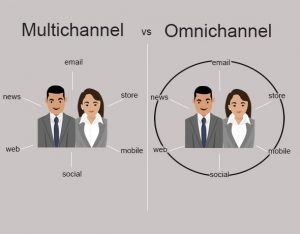 Multichannel- vs Omnichannel-comparing-two-marketing-channels-infographic